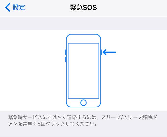 iPhone 緊急SOS 起動方法