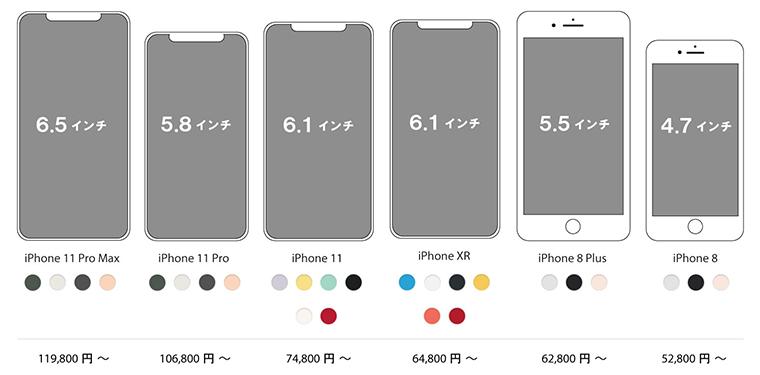 さ 比較 重 iphone