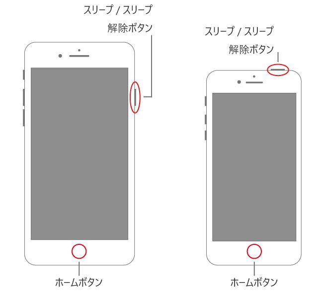 iPhone7以前のボタンの配置