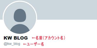 Twitterの名前とユーザー名