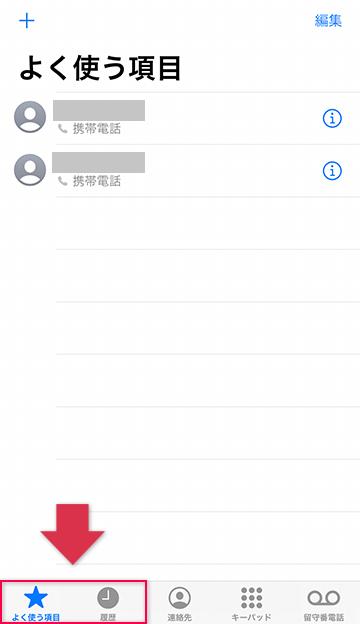 iPhone「電話」よく使う項目