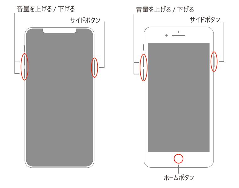 iPhoneのボタン配置