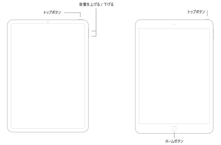 iPadのボタン配置